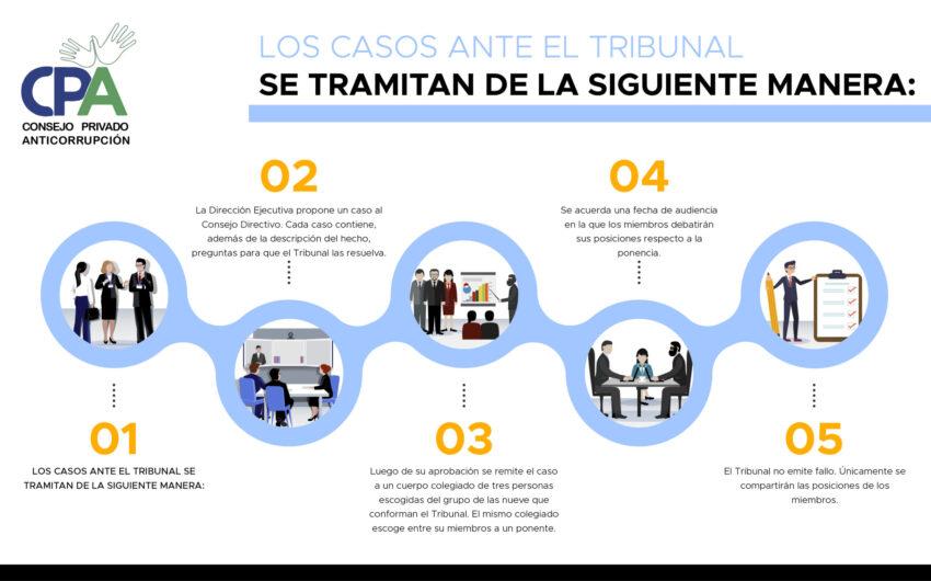 CPA Infografia_Mesa de trabajo 1 copy