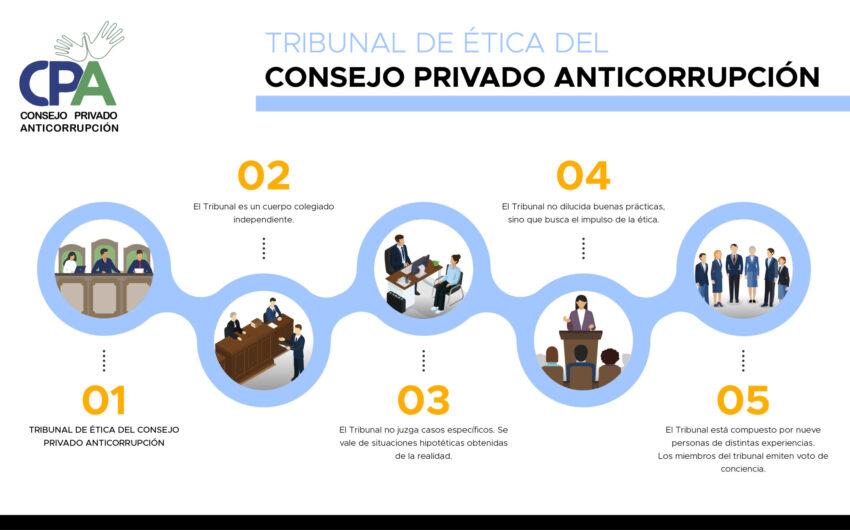 CPA Infografia_Mesa de trabajo 1
